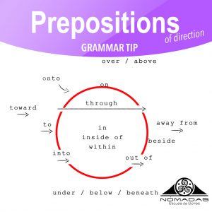 nomadas-escuela-de-idiomas-cambridge-alcazar-de-san-juan-english-grammar-prepositions-of-directions-ig