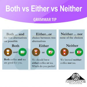 gramatica-ingles-both-either-neither-nomadas-escuela-de-idiomas-alcazar-de-san-juan-clases-particulares---ig